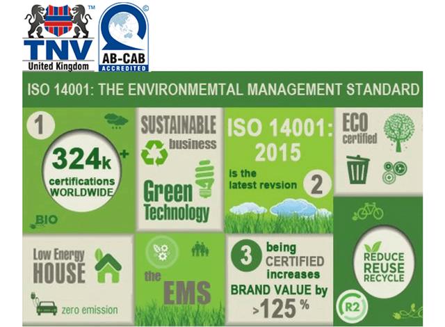 Sử dụng đánh giá nội bộ để thúc đẩy cải tiến thực sự trong ISO 14001: 2015