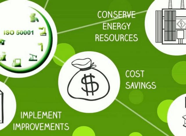 Các loại hình đánh giá đối với hệ thống quản lý năng lượng- chứng nhận ISO 50001