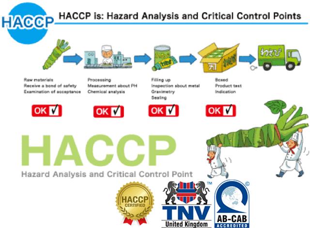 Chứng nhận HACCP là gì?