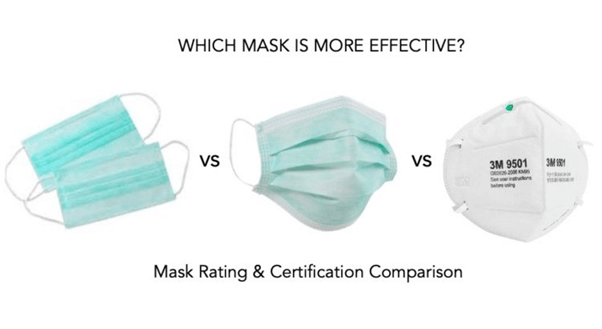 So sánh các tiêu chuẩn, xếp hạng và hiệu quả lọc của khẩu trang