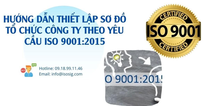 HƯỚNG DẪN THIẾT LẬP SƠ ĐỒ TỔ CHỨC CÔNG TY THEO YÊU CẦU ISO 9001:2015