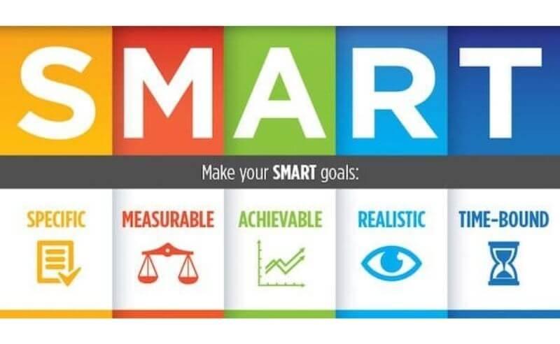 Thiết lập theo nguyên tắc SMART
